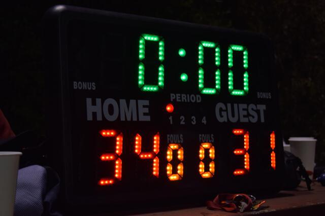 Scoreboard: 34-31, final